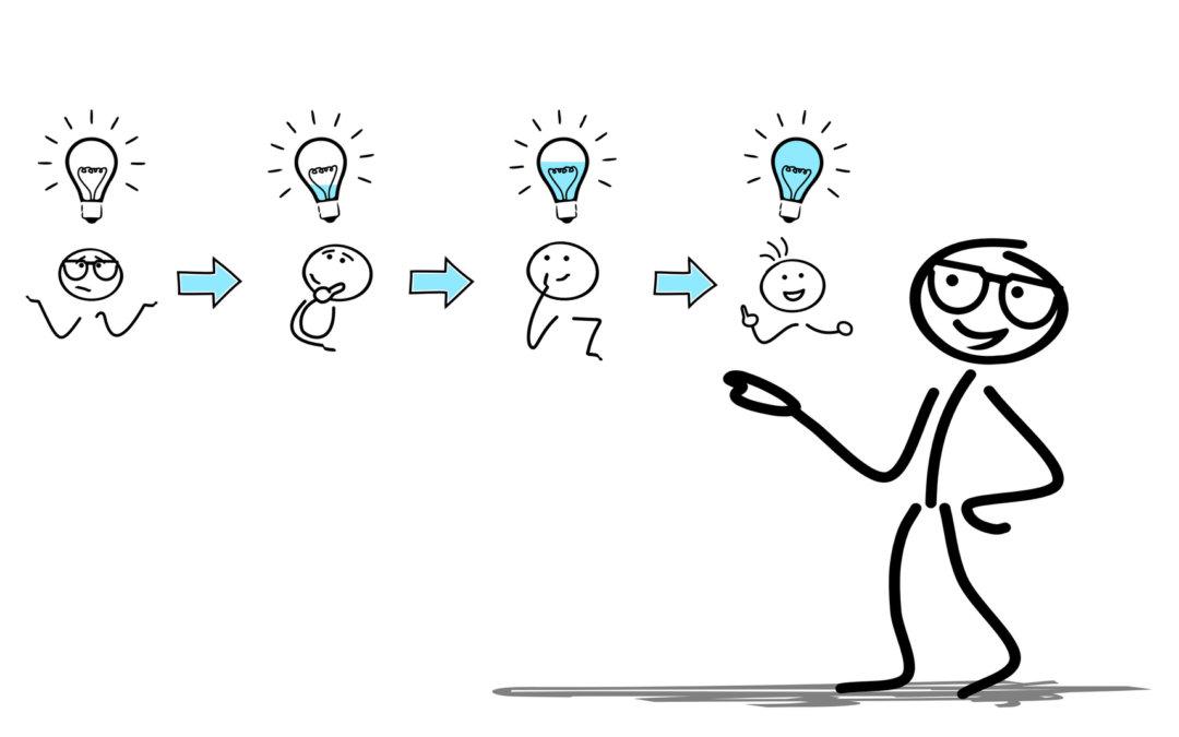 Pour en finir avec vos doutes sur le subjonctif–   4 articles courts et efficaces à suivre!